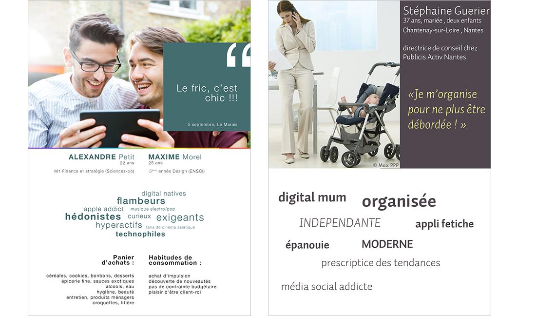 personas pour Monoprix Courses