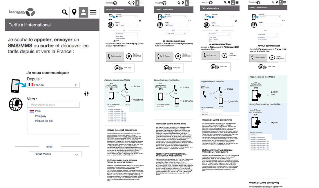 wireframes sous Sketch